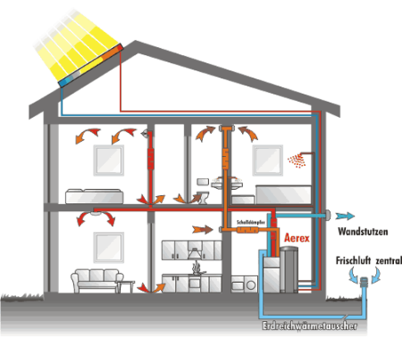 F.lli Aghito S.n.c.,Dolo,impianti elettrici,idraulici,energie rinnovabili,risparmio energetico
